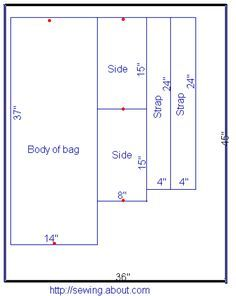 Sew Your Own Reusable Grocery Bag With This Free Pattern Cutting Diagram Thi. Sew Your Own Reusable Grocery Bag With This Free Pattern Cutting Diagram This image has get 1 r Sewing Hacks, Sewing Tutorials, Sewing Crafts, Sewing Projects, Sewing Ideas, Bag Tutorials, Bags Sewing, Beginners Sewing, Sewing Tips