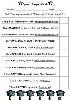 Crazy Speech World: speech progress chart. Repinned by SOS Inc. Resources pinterest.com/sostherapy/.