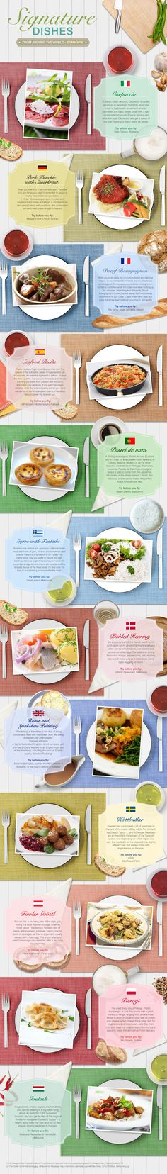 Signature Dishes from Around the World - Europe Infographic