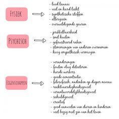 Hoogsensitiviteit - HSP