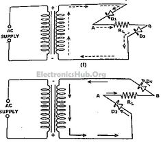 Uk Mains Wiring Diagram Electronic Circuit Diagrams Wiring