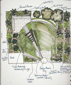 Earth Designs Garden design and build services cover London and Essex, specialising in courtyard and urban garden design Urban Garden Design, Raised Bed Garden Design, Landscape Architecture Design, Landscape Plans, Plan Sketch, London Garden, Garden Drawing, Earth Design, Garden Studio