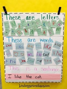 Must Make Kindergarten Anchor Charts for the classroom. Covers Must Make Kindergarten Anchor Charts for the classroom. Kindergarten Anchor Charts, Kindergarten Language Arts, Kindergarten Math Activities, Kindergarten Reading, Math Math, Kindergarten Classroom Management, Reading Activities, Sentence Anchor Chart, Writing Anchor Charts