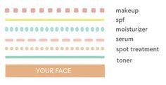 layer skincare