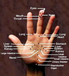 Acupressure - Pressure Points inner hand. Great website. Has more than what is in this picture