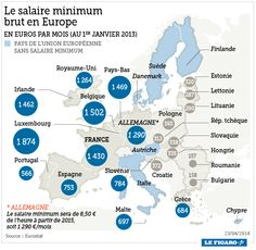 infographie salaire en europe