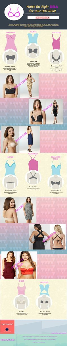 Match the Right #Bra for your Outwear #womenbras #womenfashion #lifestyle #Buyonlinebras