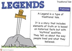 Teacher's Pet - Myth, Legend, Fable and Fairy Tale Features - FREE Classroom Display Resource