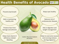 The health benefits of avocado include proper digestion, weight gain, skin care, psoriasis, atherosclerosis, and dental care. It is also used as a baby food.   Avocado is characterized by its high fat and calorie content. However, it is extremely low in cholesterol. Many people tend to stop eating avocado due to its high calorie content, thinking that it may add weight. However, the amount of calories is too less when compared to butter, and other high calorie diets.