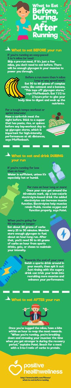 What to Eat Before, During, and After Running – Positive Health Wellness Infographic