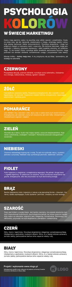 Polish Language, Wood Carving Tools, English Words, Spiritual Quotes, Good To Know, Book Art, Psychology, Life Hacks, Web Design