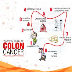 If you are experiencing these symptoms, you might have colon cancer. You should cure it with ColonDetox  . #coloncancer #healthylife #taylormdformulations