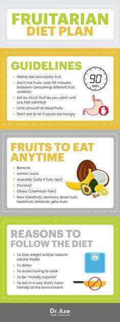 Fruitarian diet plan - Dr. Axe