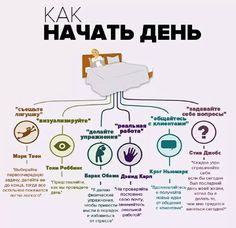 ежедневные задания для саморазвития: 2 тыс изображений найдено в Яндекс.Картинках