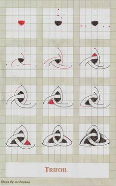 Life Imitates Doodles: Celtic knots