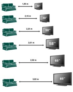 Top 45 Useful Standard Dimensions - Engineering Discoveries Tv Unit Decor, Tv Wall Decor, Game Room Decor, Living Room Floor Plans, Home Living Room, Living Room Decor Tv, Tv Wanddekor, Tv Unit Furniture, Furniture Decor