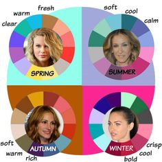 THE SEASONS - a simple system, a beautiful array of colors but ....  it doesn't work for everyone!  #seasonal color analysis #the seasons http://www.style-yourself-confident.com/seasonal-color-analysis.html