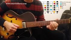 The HIDDEN notes to play Blues - Blues Guitar Lesson - YouTube