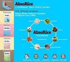 Az AbsoRice GMO-, glutén- és laktózemntes fehérje por. 100%-ban vegán összetevőket tartalmaz.  Termékkínálatában megtalálhatóak ízesített és ízesítetlen fehérjeporok, valamint fehérjeszelet is. Összetevői: borsófehérje, karobpor, szteviol glikozidok, karboximetil-cellulóz, aroma, kakaópor, bambuszrost, és rizsfehérje