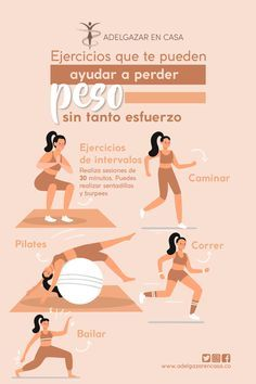 Gym Workout Tips, Fitness Workout For Women, Workout Videos, At Home Workouts, Fitness Tips, Daily Exercise Routines, Gym Routine, Gymnastics Workout, Story Instagram