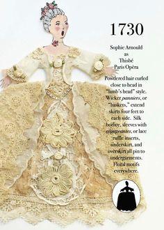 Petticoats Amiable Steel Panniers Wedding Panniers Plus Size Panniers Big Petticoat Weddings & Events