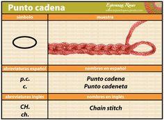punto cadena crochet