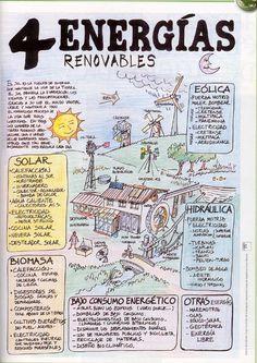 Arquitectura bioclimatica. Energías Renovables. Elaborada por el grupo de trabajo Encuentros (Colegio de Arquitectos Vasco-Navarro), el ecoarquitecto Iñaki Urkia y Manolo Vilches.
