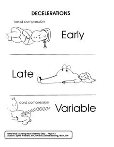 decelerations   V-ariable  E-arly  A-cceleration  L-Late  C-Cord Compression  H- Head Compression O - Omit P - Preeclampsia