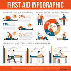 First Aid Techniques Guide Infographic Poster
