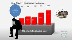 Case study  culinarian cookware by mustahid ali via slideshare