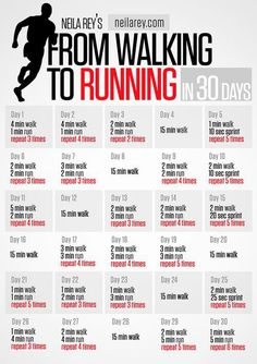 Do you want to move from walking to running?  Here's a great schedule to get you going. #run #fitness