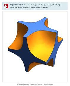 RegionPlot3D[-5 < x*y*z < 5, {x, -4, 4}, {y, -4, 4}, {z, -4, 4},   Mesh -> None, Boxed -> False, Axes -> False]