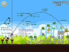 Ever wondered the physics behind Angry Birds?Here it is #infographics #angrybirds