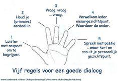 Vijf aandachtspunten voor een goede dialoog, zet ze in tijdens de Dag van de Dialoog!