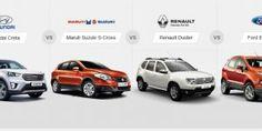 Hyundai Creta Vs Maruti Suzuki S-Cross Vs Renault Duster Vs Ford EcoSport Compare Cars, Car Buying Tips, Driving Tips, Ford Ecosport, Used Cars