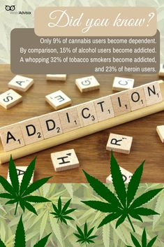 these numbers really don't vary that much ----- Did you know? Only of users become dependent. By comparison, of users become A whopping of smokers become addicted, and of users. Medical Marijuana, Cannabis, Packaging Supplies, Buy Weed Online, Ganja, Smokers, Natural Medicine, Health And Nutrition, Hemp