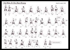 Tang Soo Do Forms Diagrams I Need A Wiring Diagram 12 Best Images Korean Martial Arts D Nai Han Ji Hyung S Chon Kyong