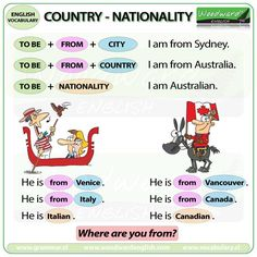 TO BE with Country and Nationality  WHERE ARE YOU FROM?