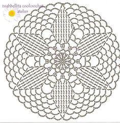 Motivi per uncinetto unit circle crochet pattern Filet Crochet, Mandala Au Crochet, Crochet Doily Rug, Crochet Doily Diagram, Crochet Pillow Pattern, Crochet Stars, Crochet Circles, Crochet Motifs, Crochet Round
