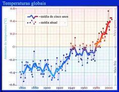 global_temp1_