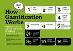 How #Gamification Works