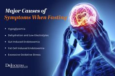 Fasting supplements can be used to help reduce unwanted symptoms that many people experience when they begin a fasting lifestyle. What Is Autophagy, High Cortisol, Cellular Energy, Oxidative Stress, It Hurts, Intermittent Fasting, Health, Health Care, Salud