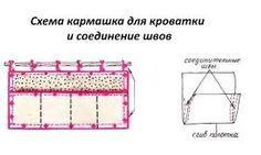 Картинки по запросу кармашки на кроватку выкройка
