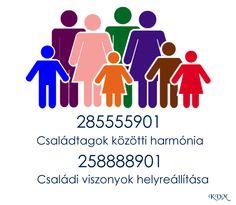 családtagok közötti harmónia, családi viszonyok helyreállítása