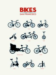 Bikes of San Francisco