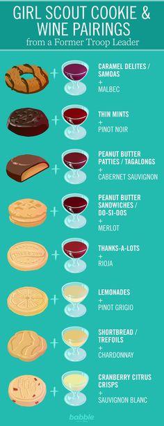 Girl Scout Cookies and wine are two of our all time favorite things, but if we're going to enjoy them together, we want to make sure we're doing it right. We got a former troop leader to give us the inside scoop on perfect pairings. Click for more details on the Girl Scout Cookie and wine pairings.