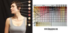 Tim Gagnon | Making the Color Palette for Skin Tones a Bit Easier
