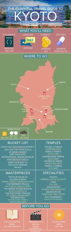 The Best Travel, Food and Culture Guides for Kyoto, Japan - The EssentialCulture TripTravel Guide to Kyoto.