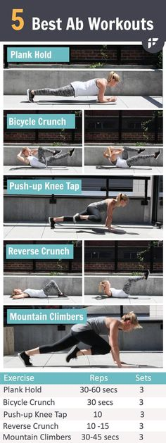 5 Best Ab Workouts