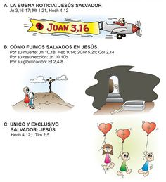 Salvación en Jesús Pentecost, Family Guy, Snoopy, Comics, Crafts, Fictional Characters, Catechism, Bible, Plan Of Salvation
